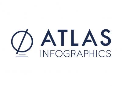 Atlas Infographics
